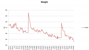 weight-year2