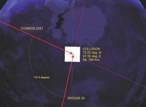 Iridium 33 and Kosmos-2251 collision